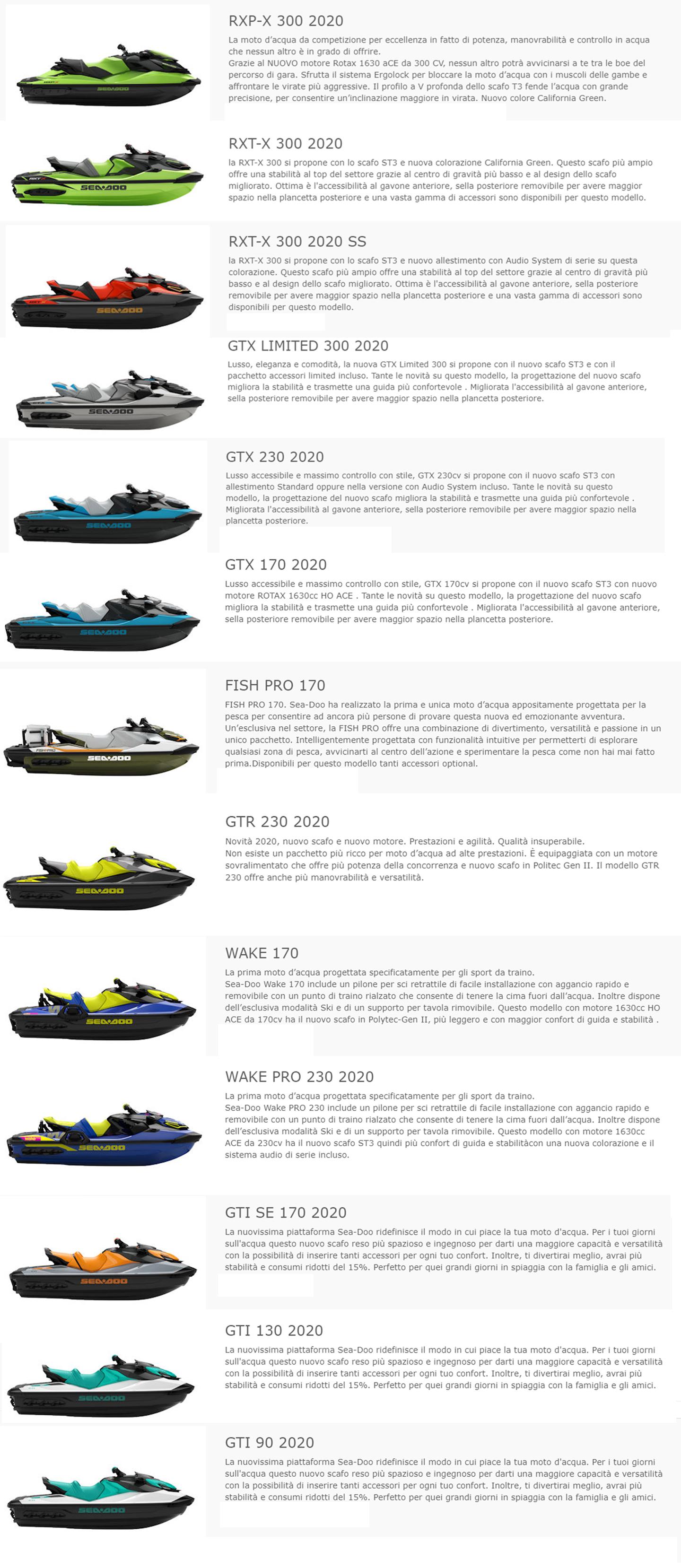 Sea Doo 2020 stone nautica sea doo moto